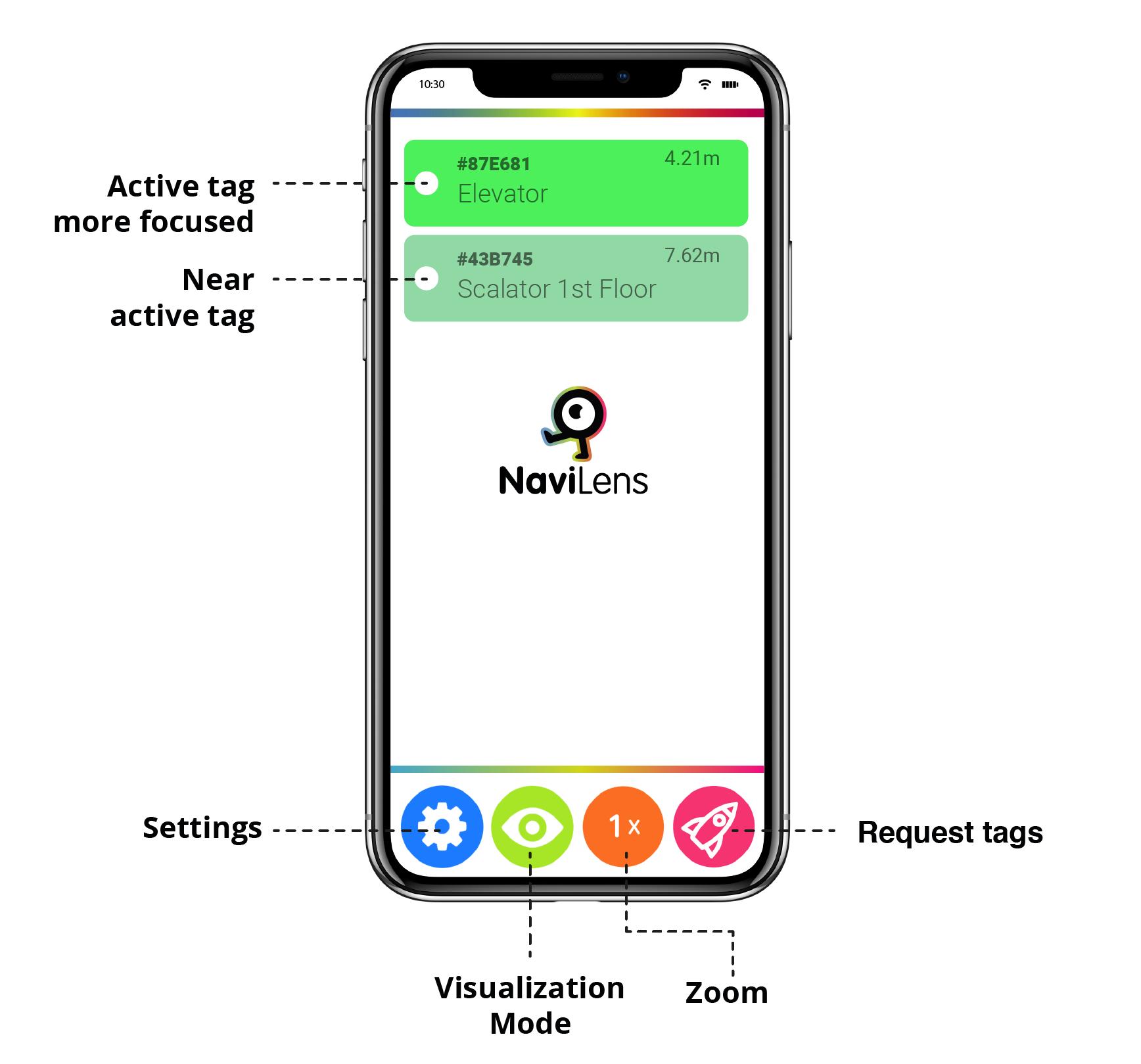 Navilens App Interface